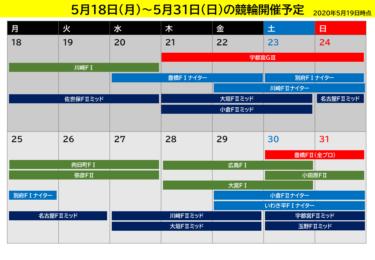 【競輪】5/19(火)のネット投票キャンペーン情報